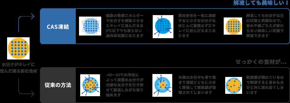 隠岐諸島 海士町